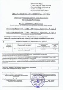 licen-pril